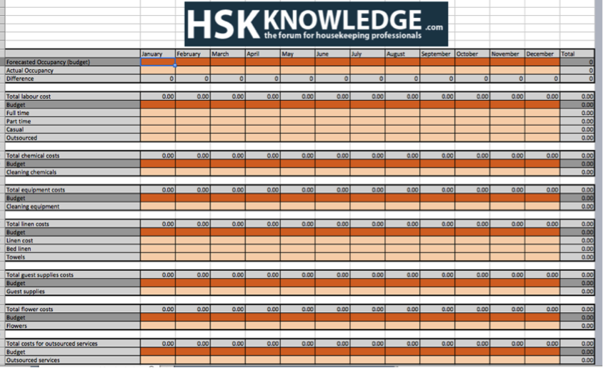 Tool Cost Per Rooms Sold Calculations Hsk Knowledge Com